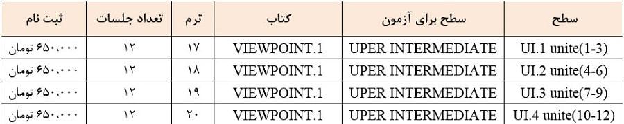 جدول دوره زبان انگلیسی عمومی